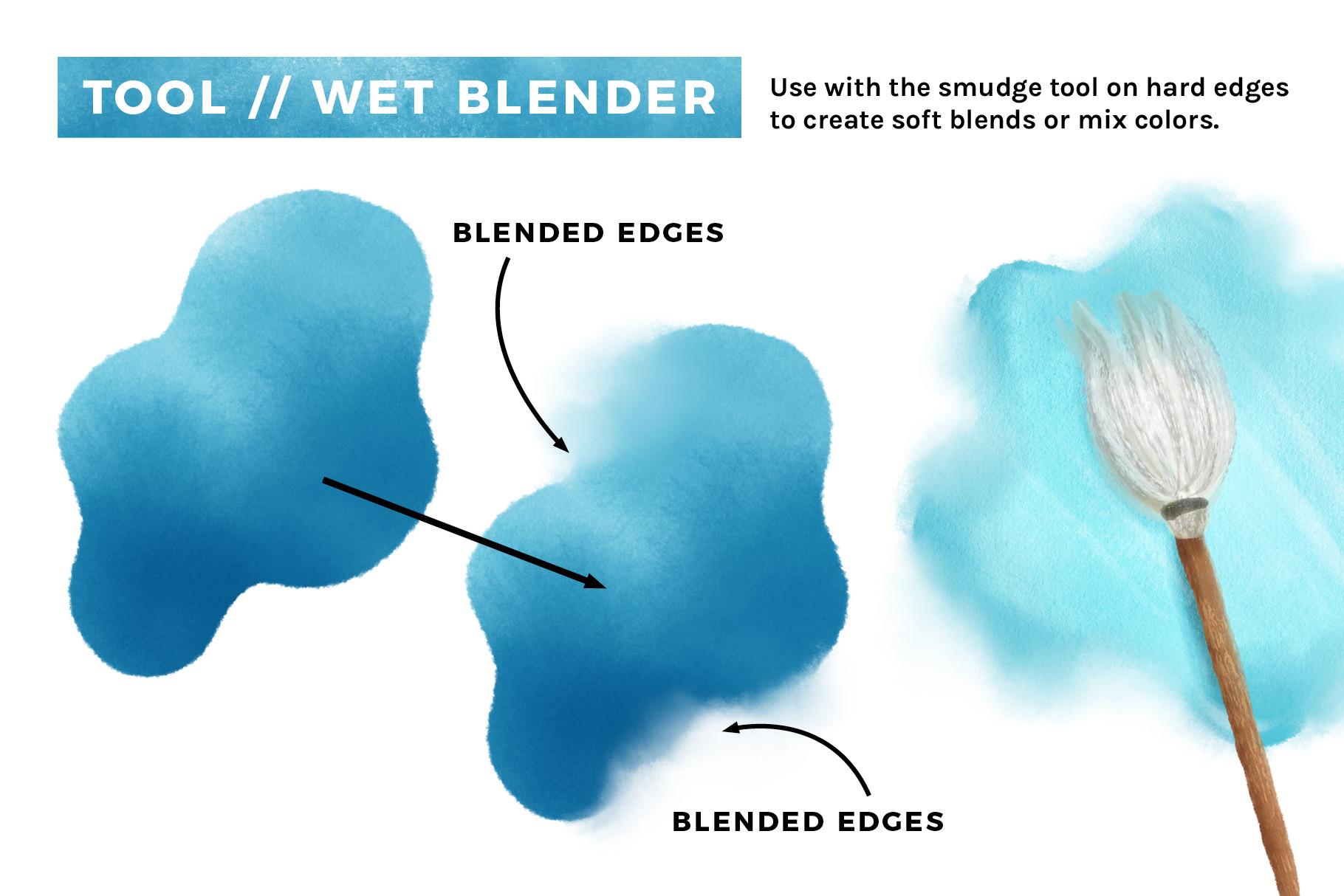 Wash & Dry // Watercolor Brushes for Procreate • Bardot Brush